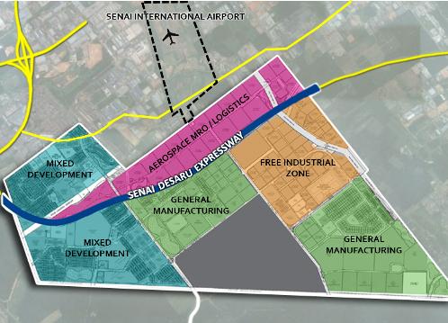 Senai Airport City Sdn Bhd